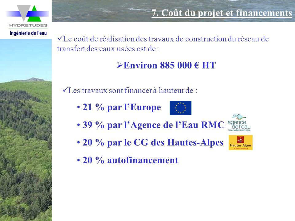 7. Coût du projet et financements