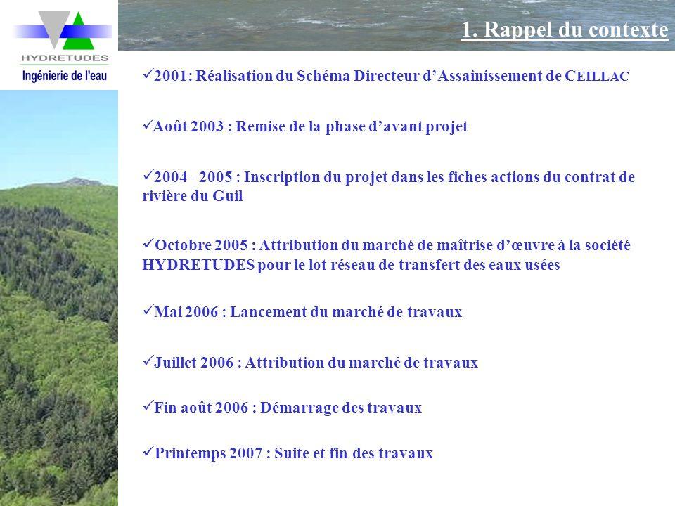 1. Rappel du contexte 2001: Réalisation du Schéma Directeur d'Assainissement de CEILLAC. Août 2003 : Remise de la phase d'avant projet.