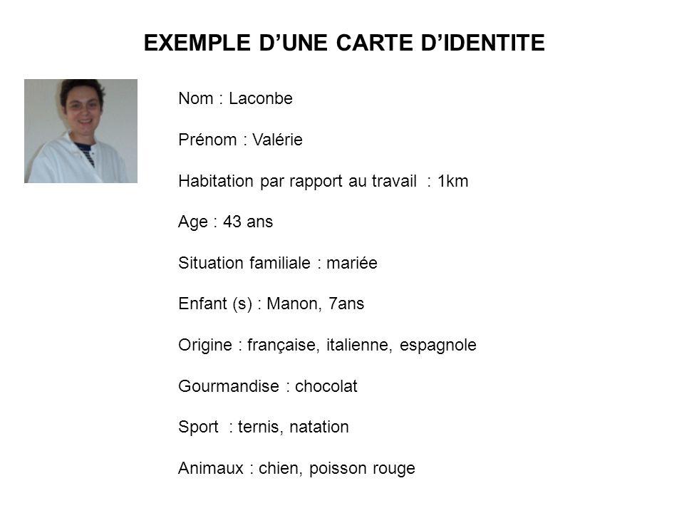 EXEMPLE D'UNE CARTE D'IDENTITE