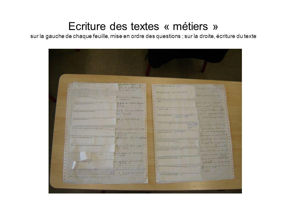 Ecriture des textes « métiers » sur la gauche de chaque feuille, mise en ordre des questions ; sur la droite, écriture du texte