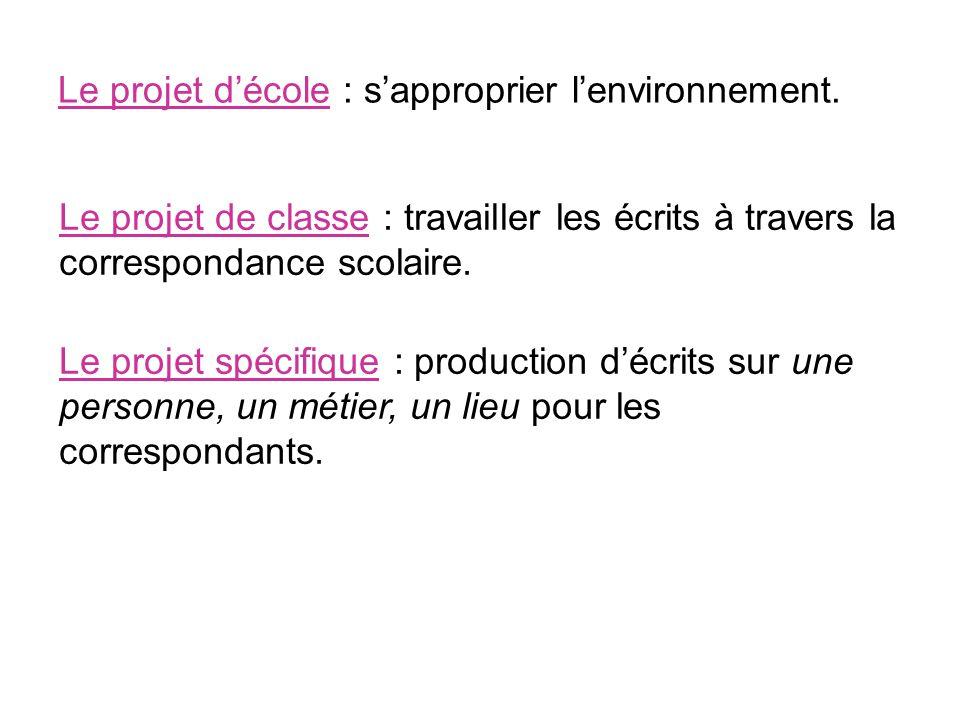 Le projet d'école : s'approprier l'environnement.