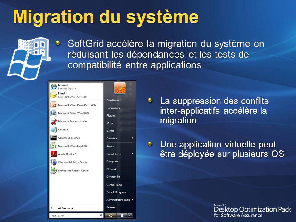 Migration du système SoftGrid accélère la migration du système en réduisant les dépendances et les tests de compatibilité entre applications.