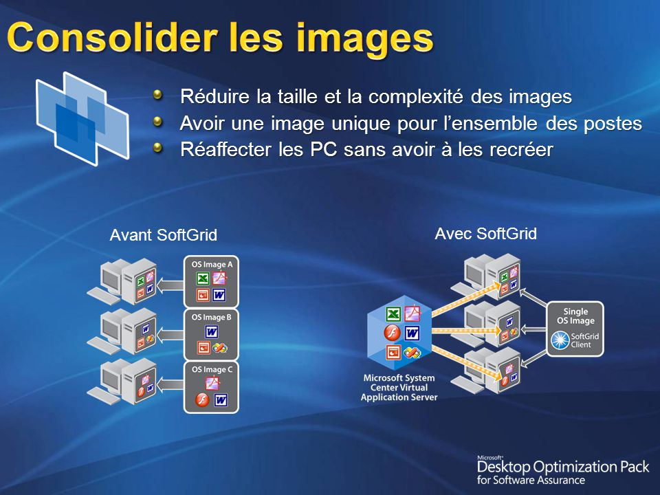 Consolider les images Réduire la taille et la complexité des images