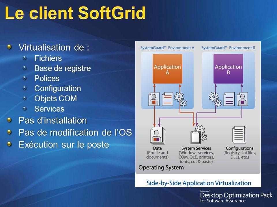 Le client SoftGrid Virtualisation de : Pas d'installation