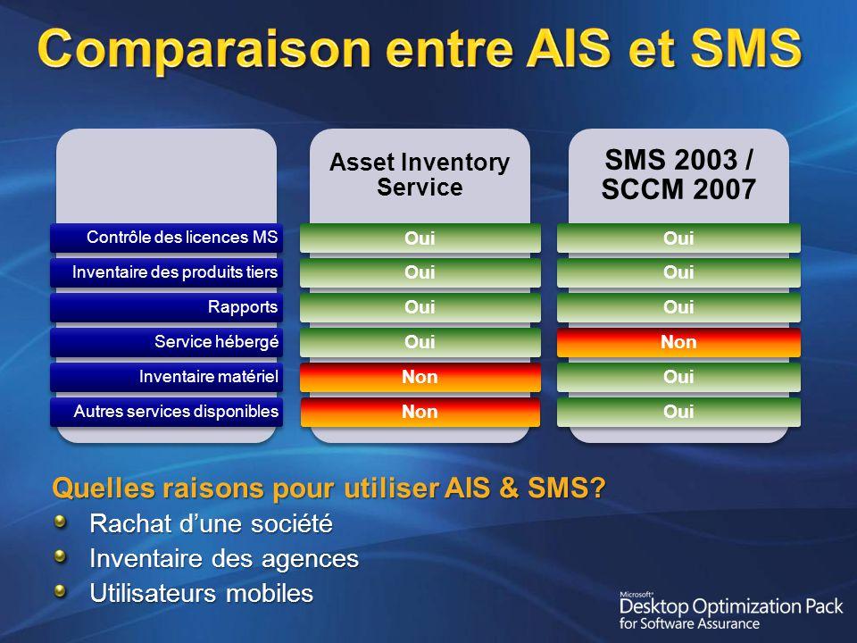Comparaison entre AIS et SMS