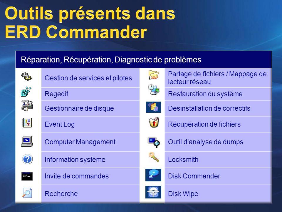 Outils présents dans ERD Commander