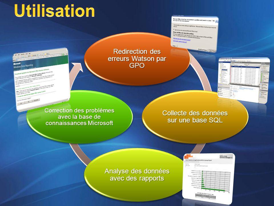 Utilisation Redirection des erreurs Watson par GPO