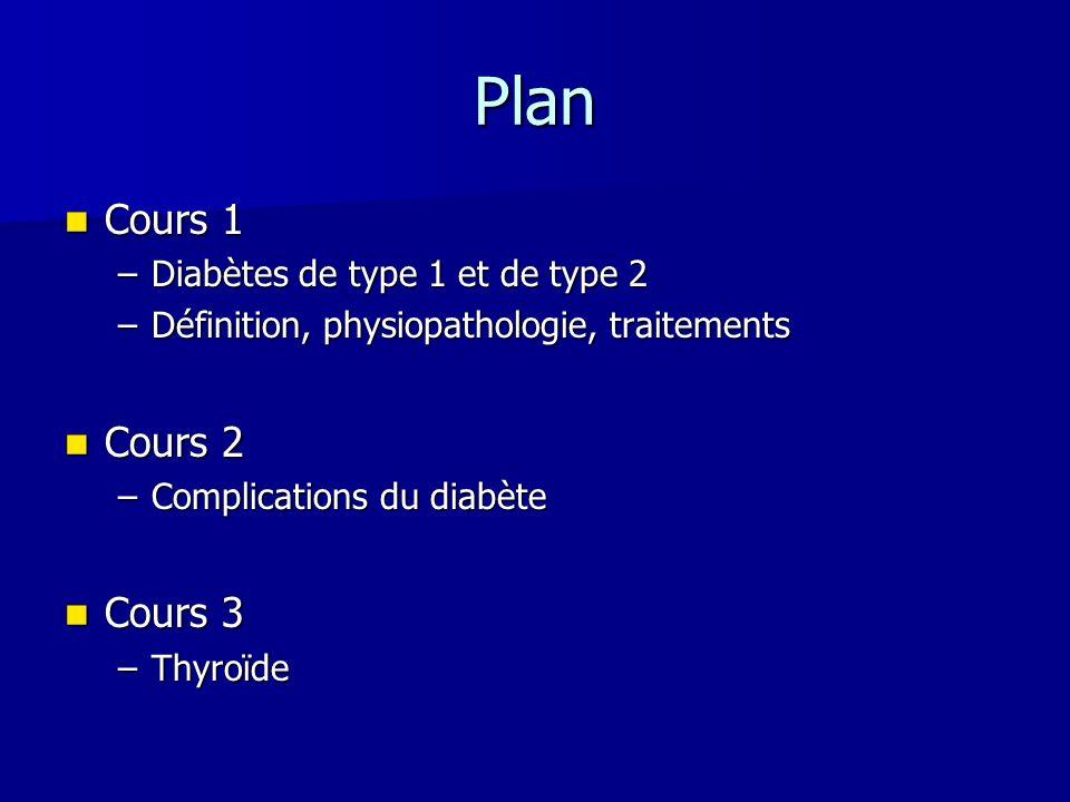 Plan Cours 1 Cours 2 Cours 3 Diabètes de type 1 et de type 2