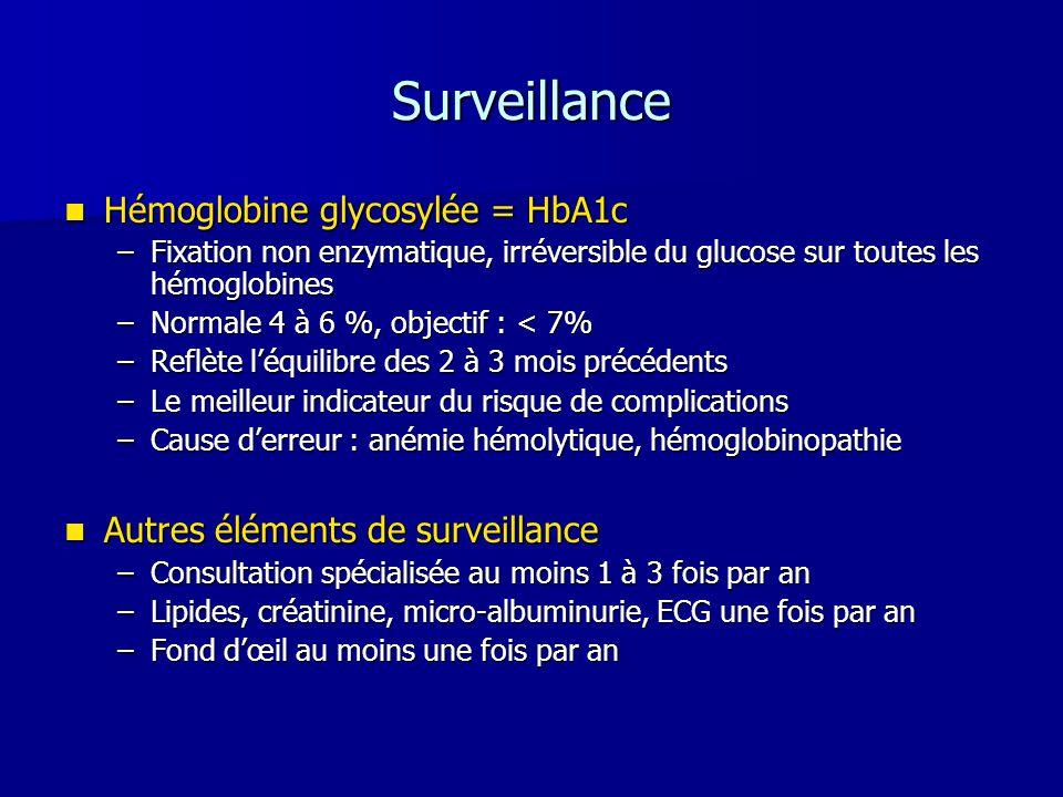 Surveillance Hémoglobine glycosylée = HbA1c
