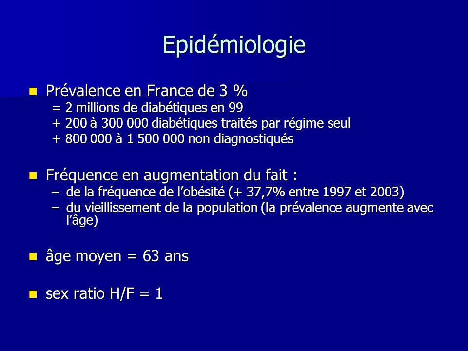 Epidémiologie Prévalence en France de 3 %