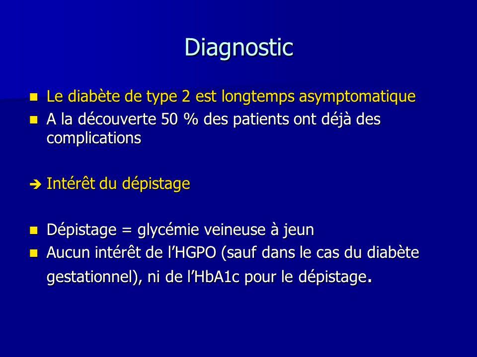 Diagnostic Le diabète de type 2 est longtemps asymptomatique