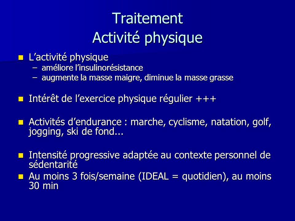 Traitement Activité physique