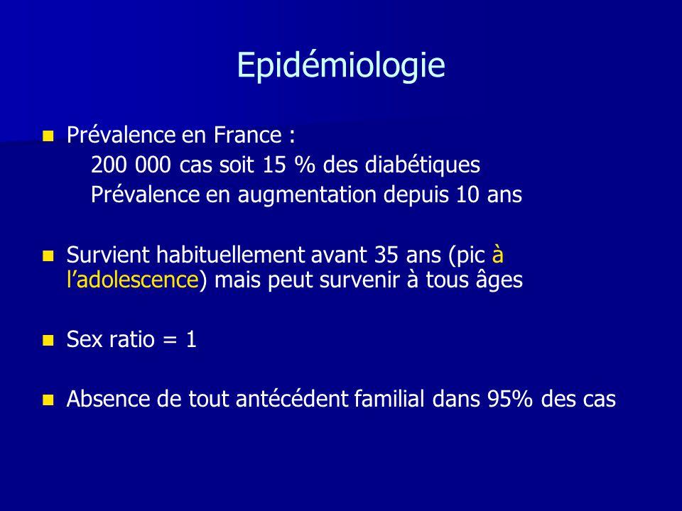 Epidémiologie Prévalence en France :