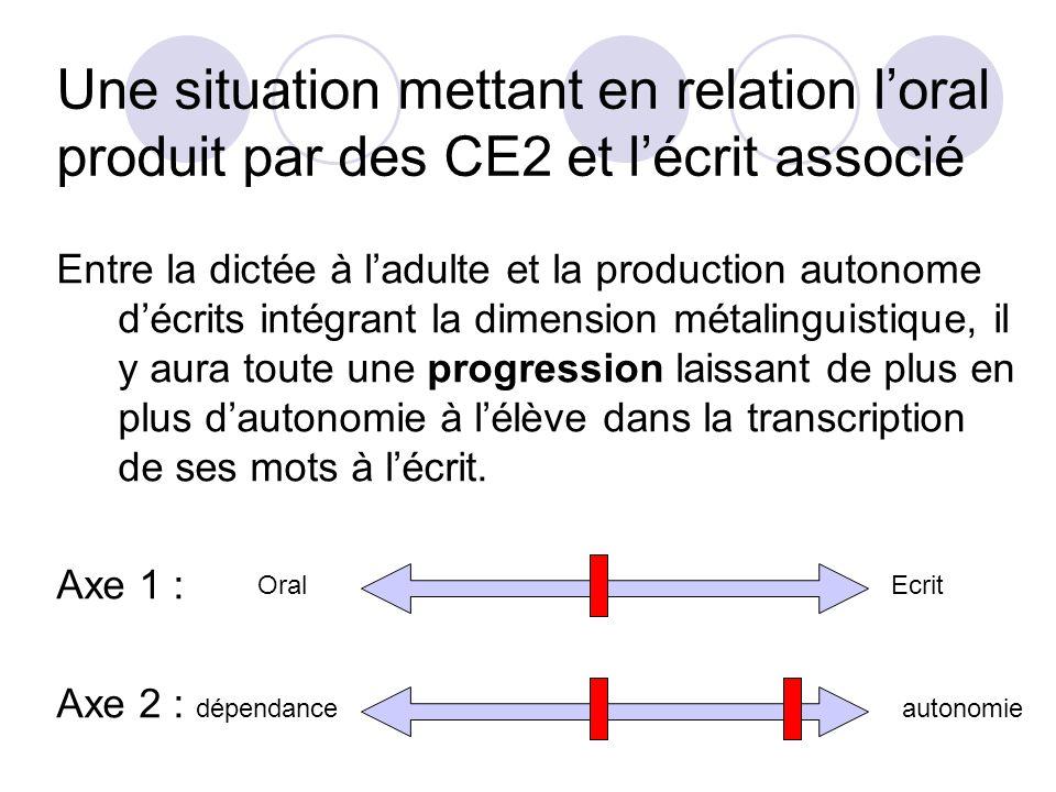 Une situation mettant en relation l'oral produit par des CE2 et l'écrit associé
