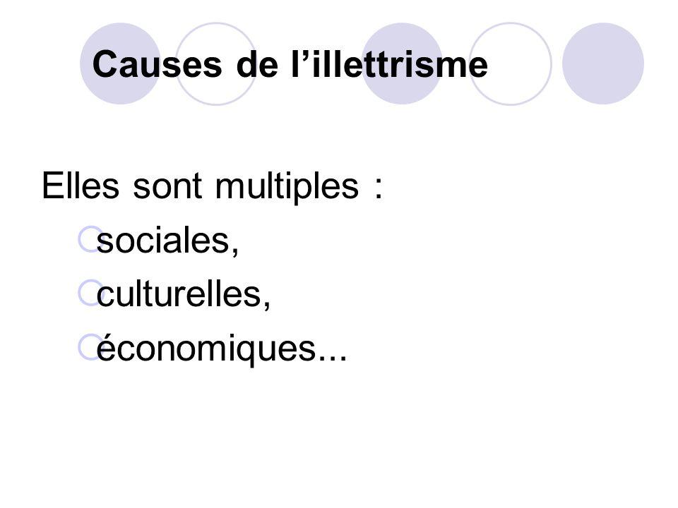 Causes de l'illettrisme