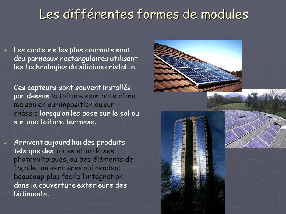 Les différentes formes de modules