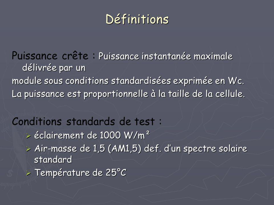 Définitions Puissance crête : Puissance instantanée maximale délivrée par un. module sous conditions standardisées exprimée en Wc.