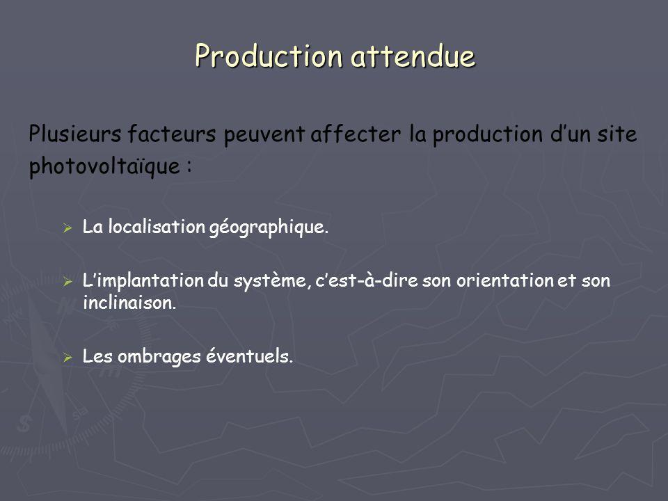 Production attendue Plusieurs facteurs peuvent affecter la production d'un site. photovoltaïque : La localisation géographique.