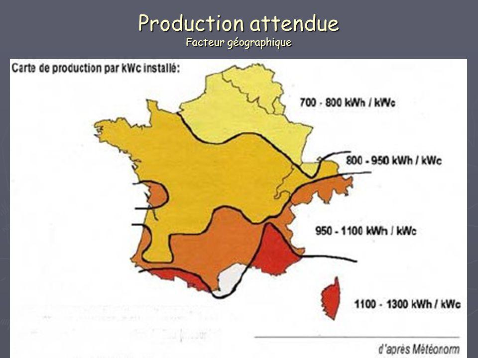 Production attendue Facteur géographique