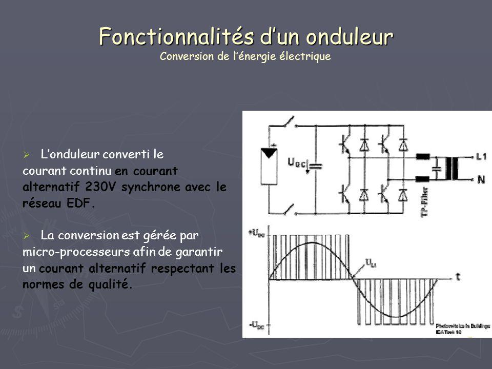 Fonctionnalités d'un onduleur Conversion de l'énergie électrique