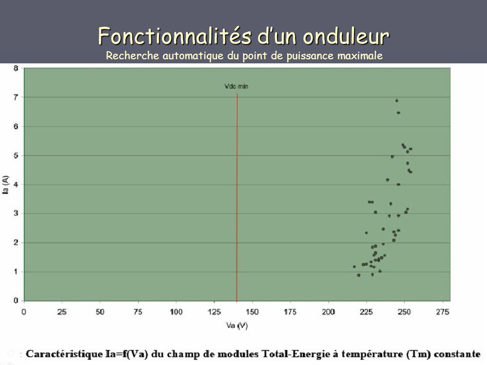 Fonctionnalités d'un onduleur Recherche automatique du point de puissance maximale