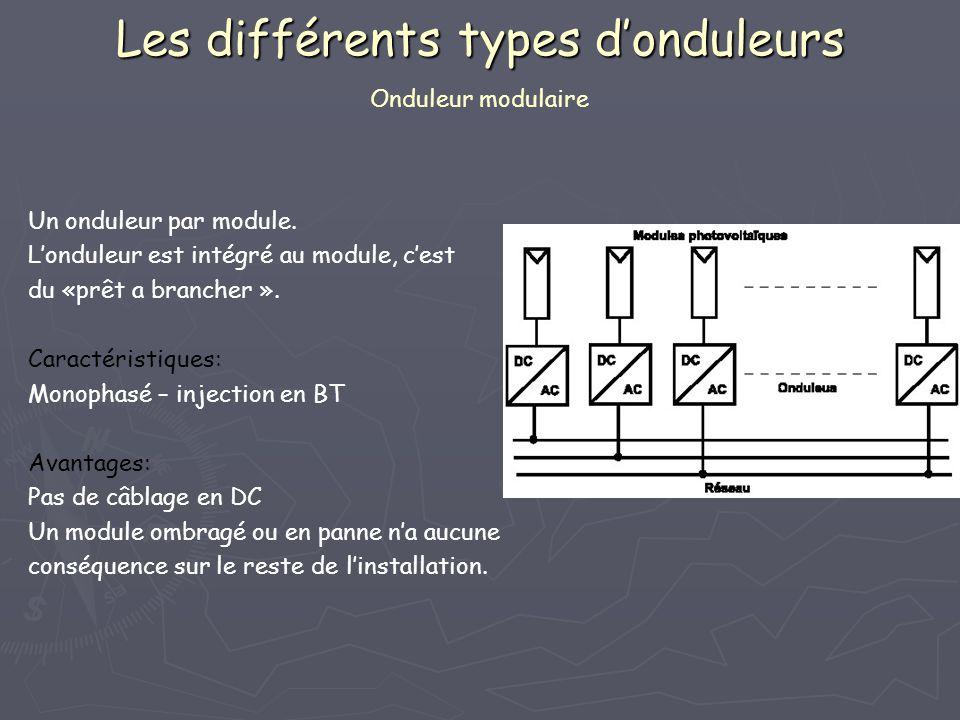 Les différents types d'onduleurs Onduleur modulaire