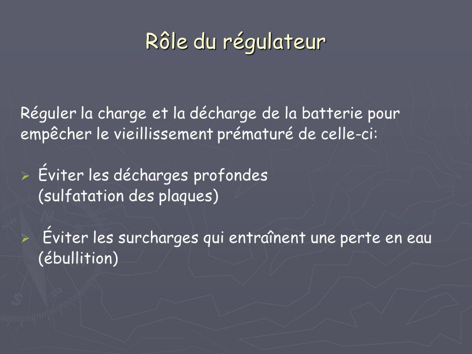 Rôle du régulateur Réguler la charge et la décharge de la batterie pour. empêcher le vieillissement prématuré de celle-ci: