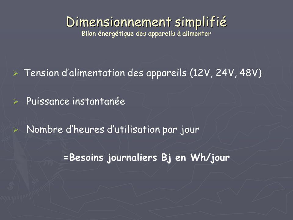 Dimensionnement simplifié Bilan énergétique des appareils à alimenter