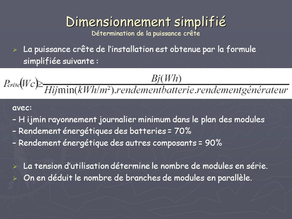 Dimensionnement simplifié Détermination de la puissance crête