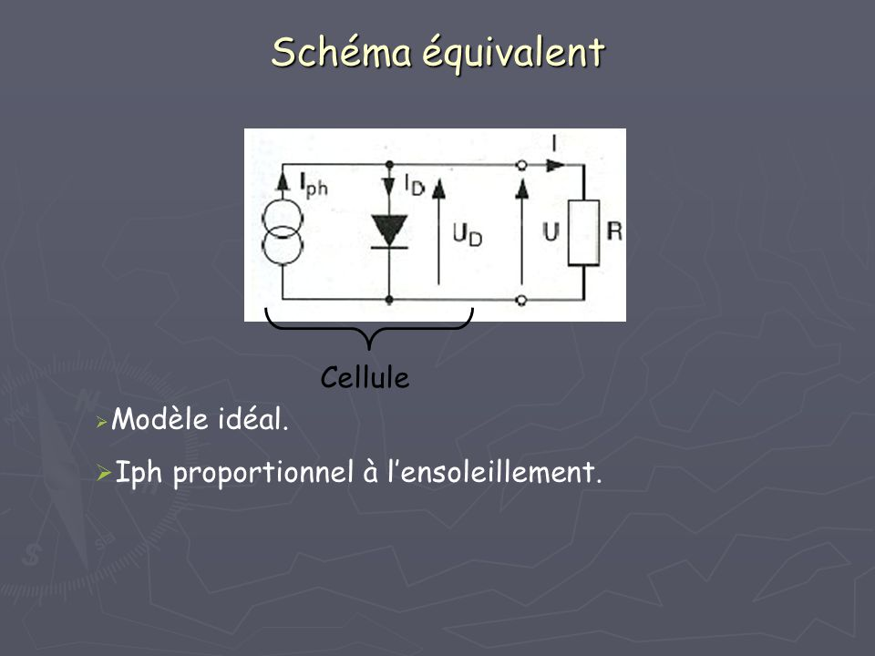 Schéma équivalent Cellule Iph proportionnel à l'ensoleillement.