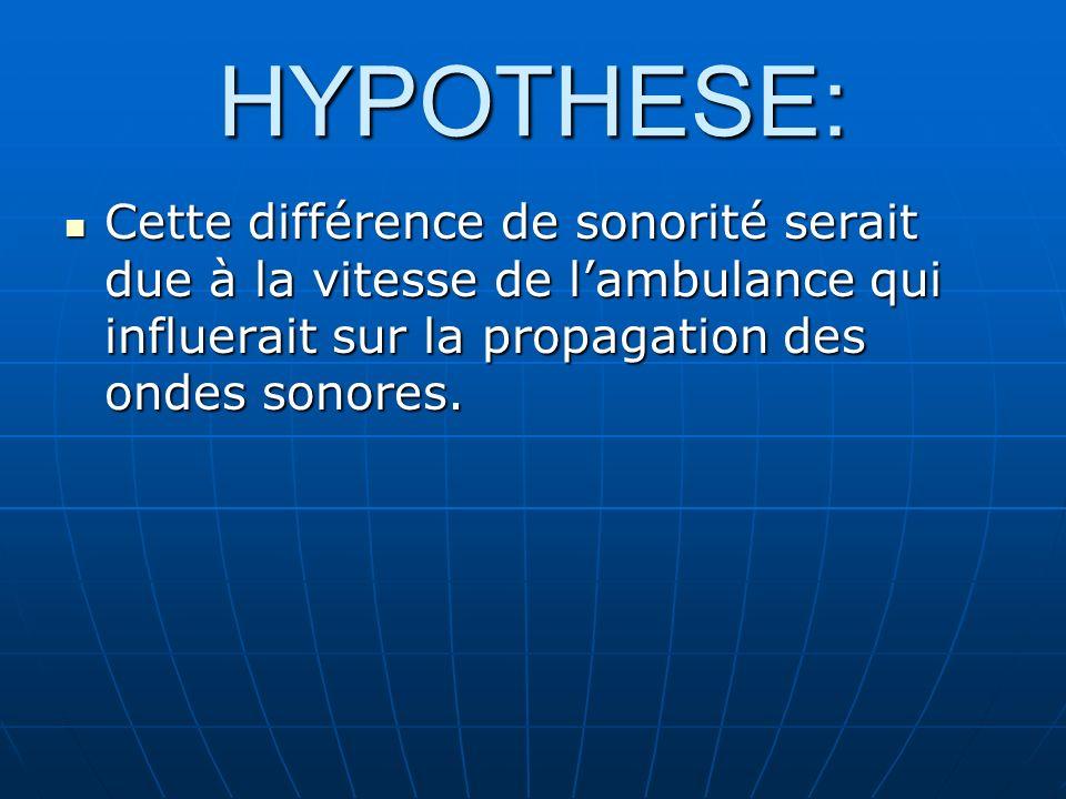 HYPOTHESE: Cette différence de sonorité serait due à la vitesse de l'ambulance qui influerait sur la propagation des ondes sonores.