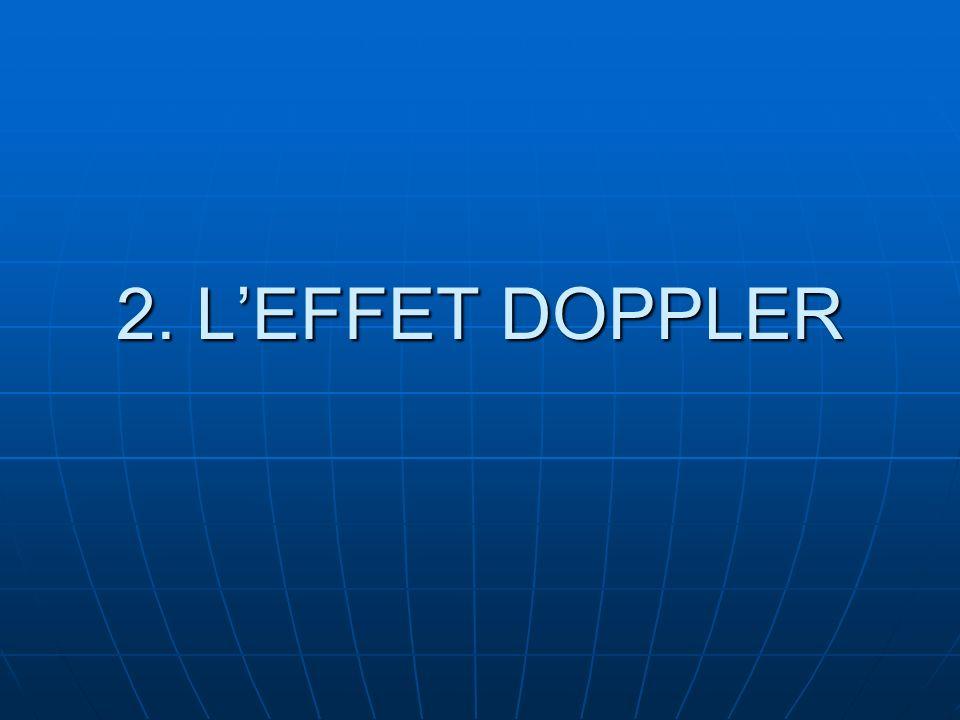 2. L'EFFET DOPPLER