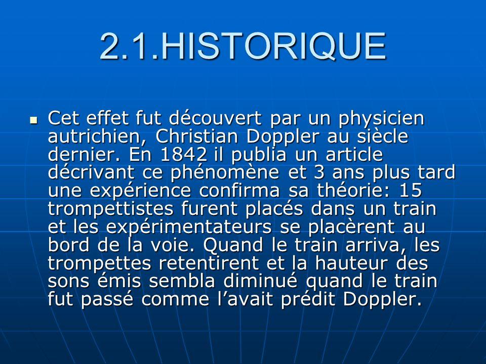 2.1.HISTORIQUE