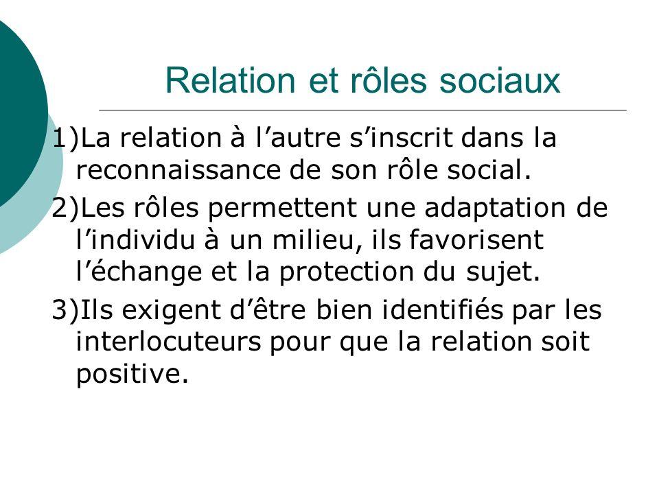 Relation et rôles sociaux