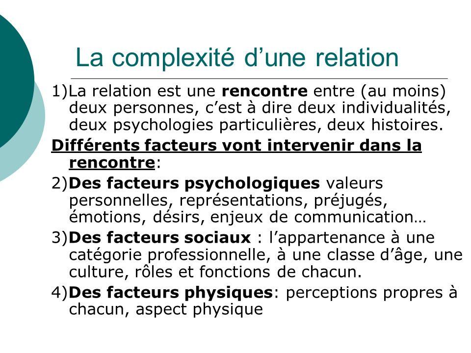 La complexité d'une relation