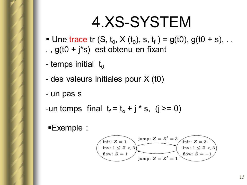 4.XS-SYSTEM Une trace tr (S, t0, X (t0), s, tf ) = g(t0), g(t0 + s), . . . , g(t0 + j*s) est obtenu en fixant.