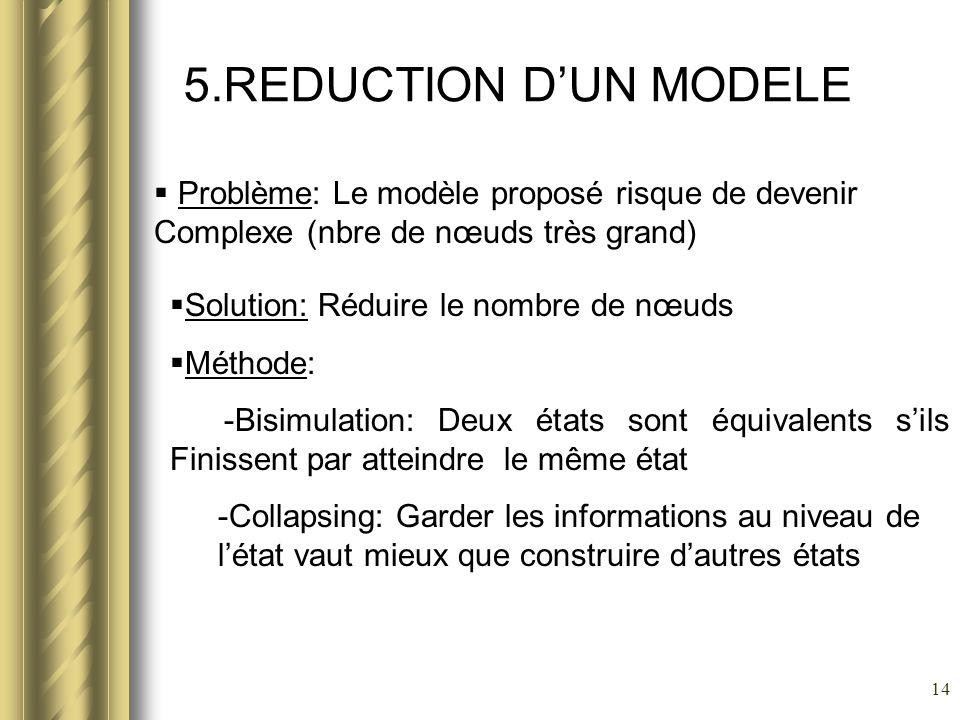 5.REDUCTION D'UN MODELE Problème: Le modèle proposé risque de devenir