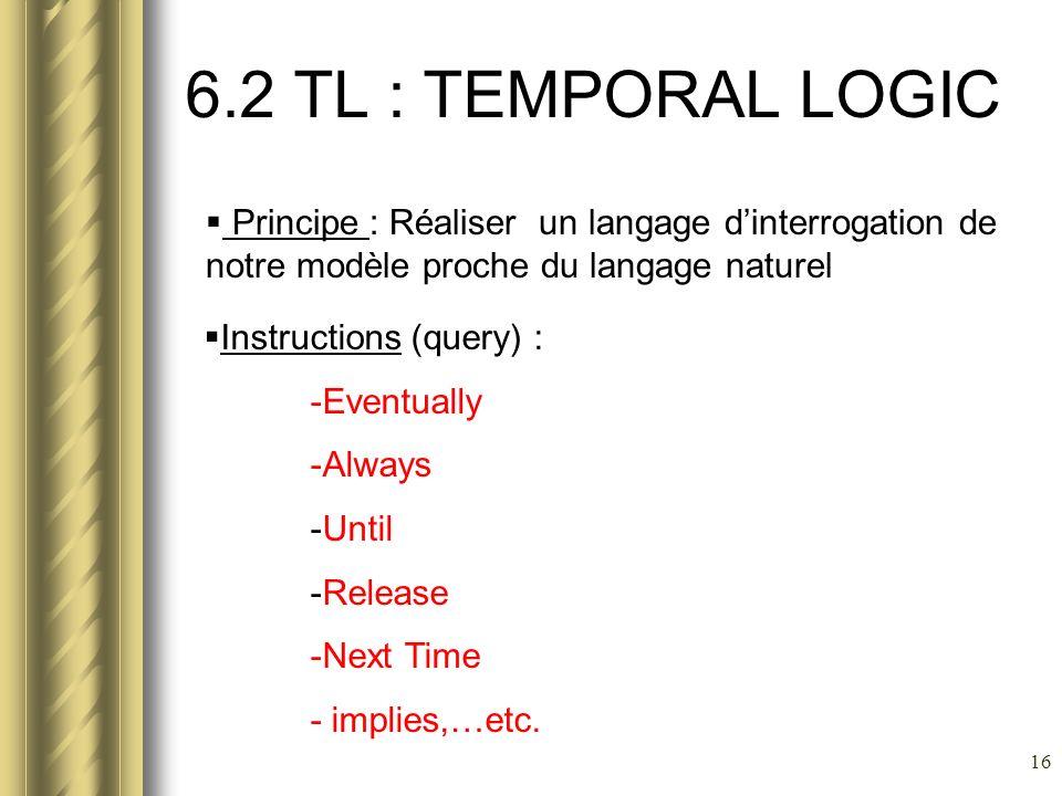 6.2 TL : TEMPORAL LOGIC Principe : Réaliser un langage d'interrogation de notre modèle proche du langage naturel.