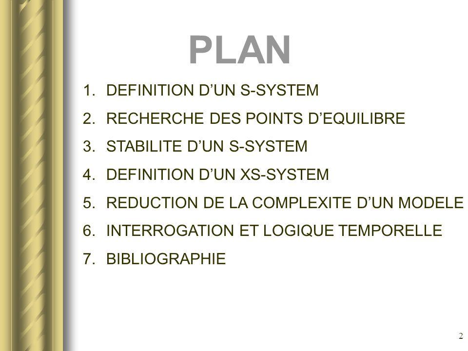 PLAN DEFINITION D'UN S-SYSTEM RECHERCHE DES POINTS D'EQUILIBRE