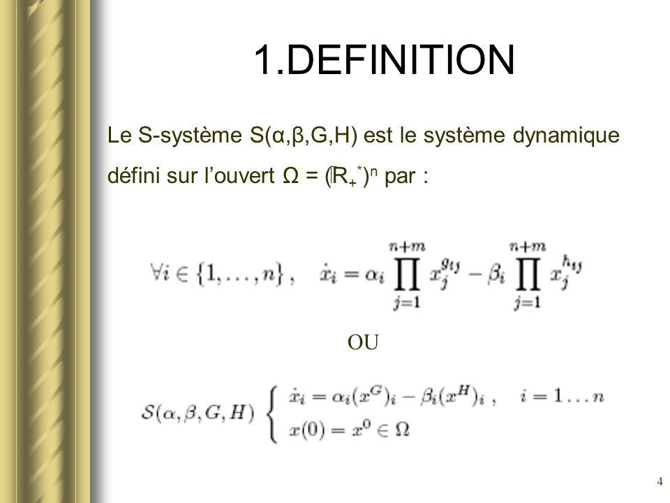 1.DEFINITION Le S-système S(α,β,G,H) est le système dynamique