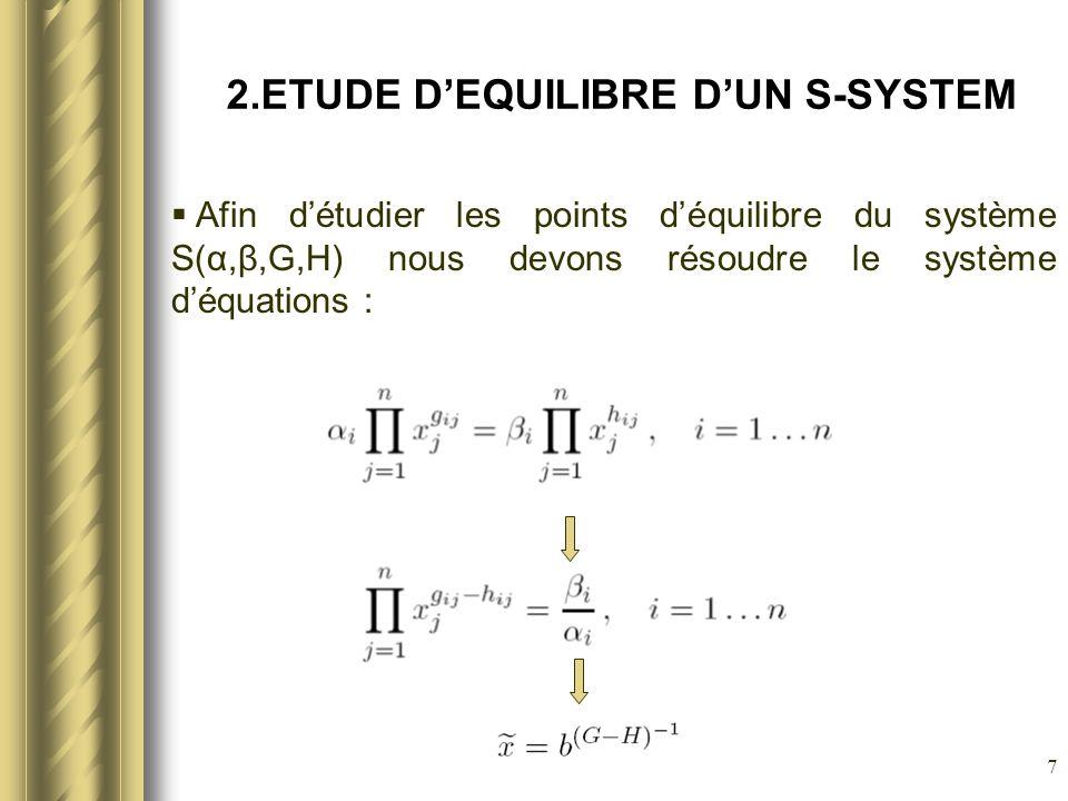 2.ETUDE D'EQUILIBRE D'UN S-SYSTEM