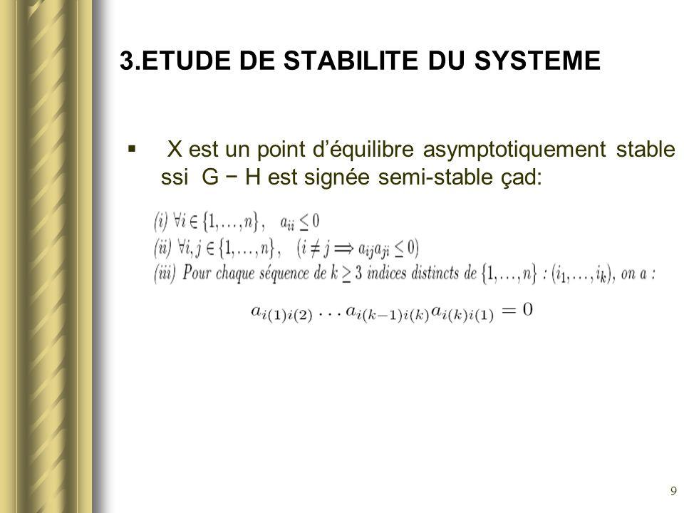 3.ETUDE DE STABILITE DU SYSTEME