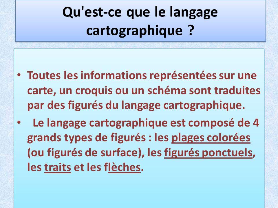 Qu est-ce que le langage cartographique