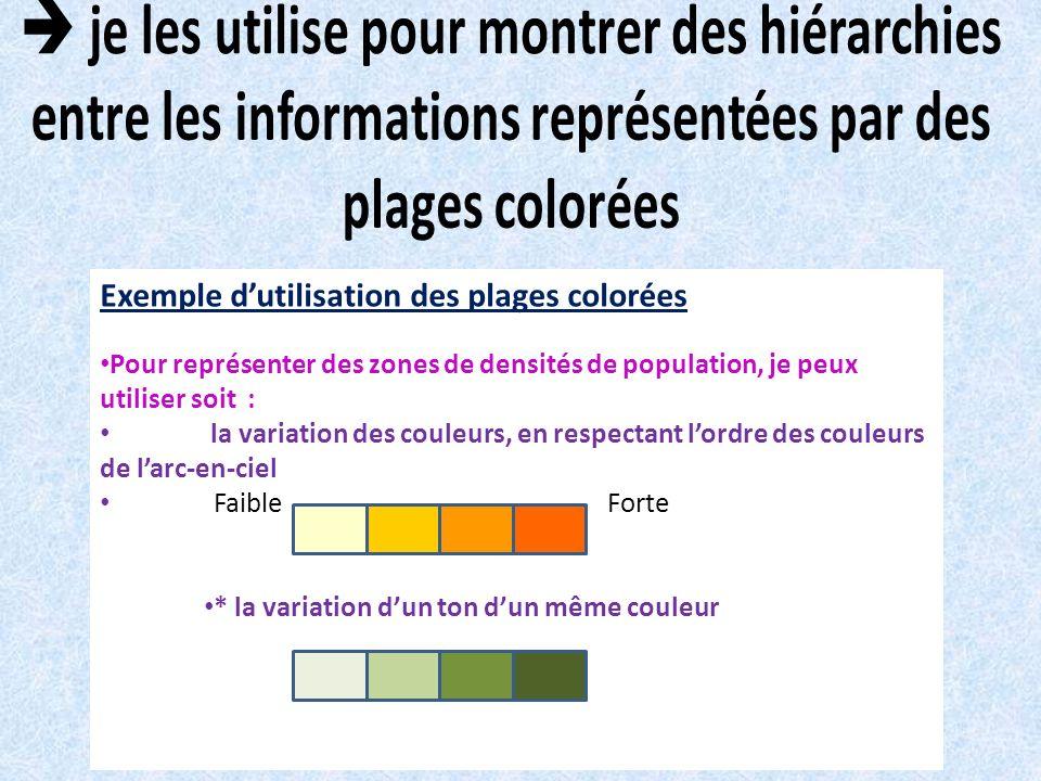  je les utilise pour montrer des hiérarchies entre les informations représentées par des plages colorées
