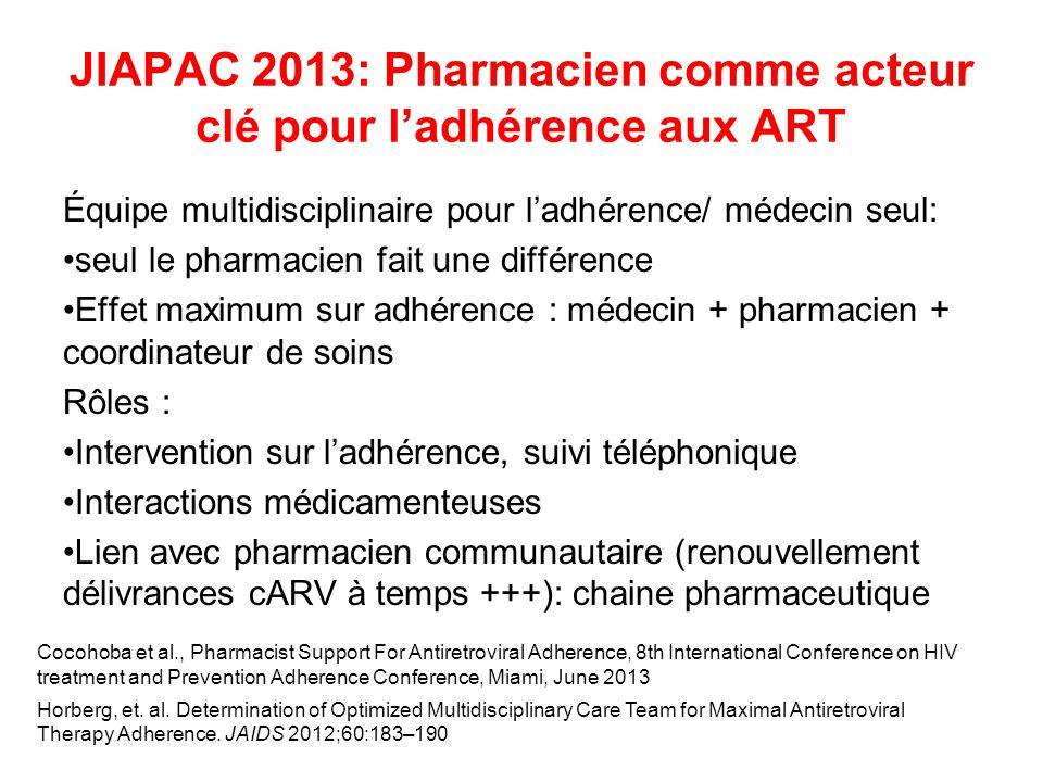 JIAPAC 2013: Pharmacien comme acteur clé pour l'adhérence aux ART