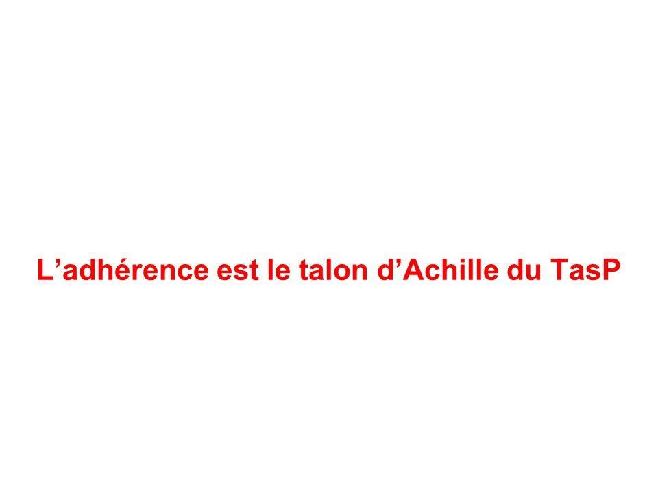 L'adhérence est le talon d'Achille du TasP