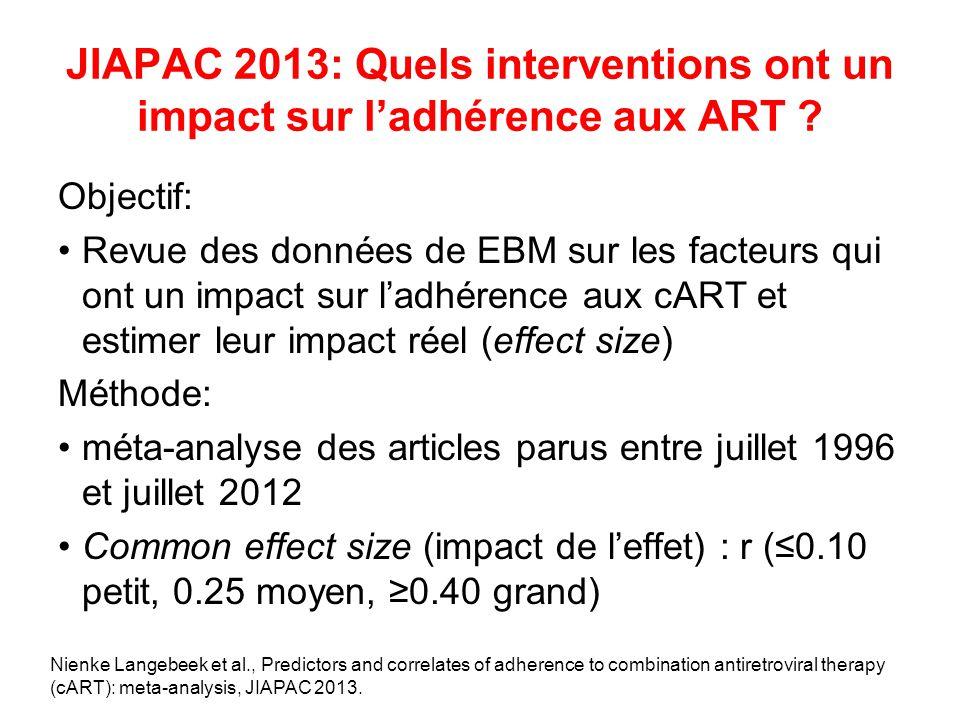 JIAPAC 2013: Quels interventions ont un impact sur l'adhérence aux ART