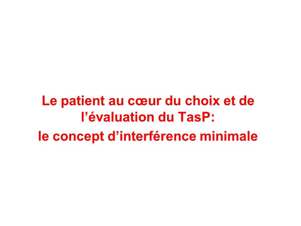 Le patient au cœur du choix et de l'évaluation du TasP: