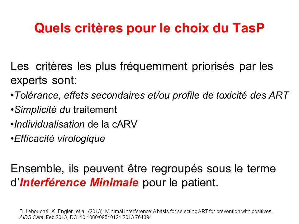 Quels critères pour le choix du TasP
