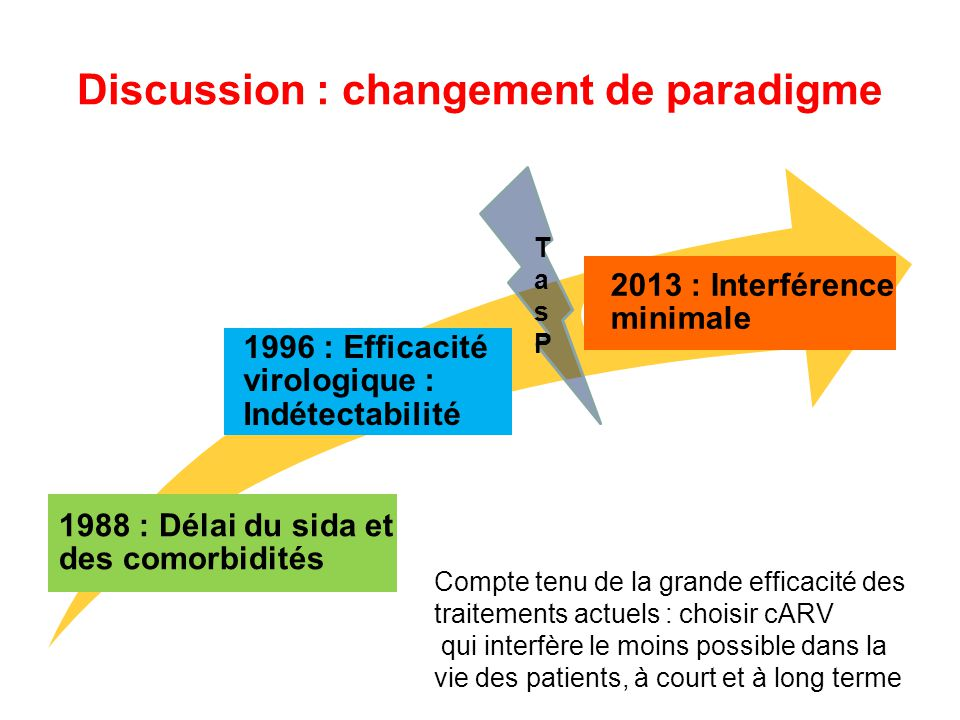 Discussion : changement de paradigme
